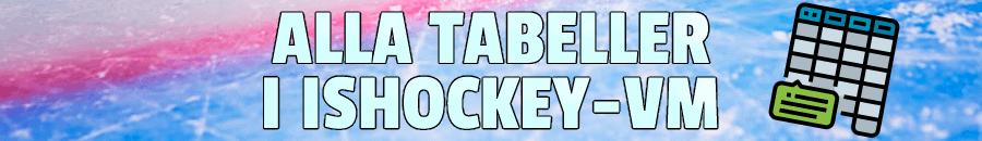 Samtliga tabeller i Ishockey-VM