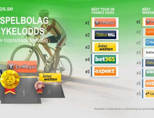 Undersökning: Spelbolagen med bäst odds för cykling