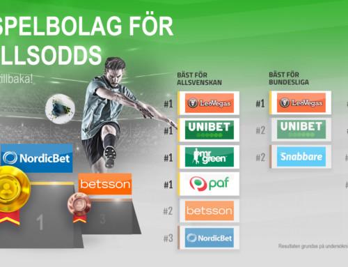 Undersökning: Bäst spelbolag för fotbollsodds!